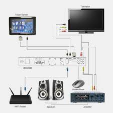 what will how to set up karaoke system diagram information karaoke machine wiring diagram wireless microphone wiring diagram
