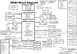 gateway motherboard wiring diagram auto electrical wiring diagram emachines wiring diagram