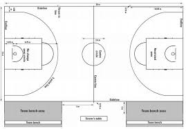 wiring diagram basketball court with measurements in meters labels Dimensions Wiring Diagram basketball court diagram fiba court jpg wiring diagram full version Schematic Circuit Diagram