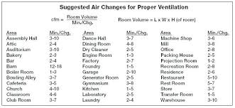 Fan Size Chart Generator Size Guide Ceiling Fan Size Guide Room Size