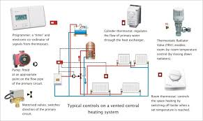 modern central heating central heating room thermostat wiring diagram 4 central heating controls