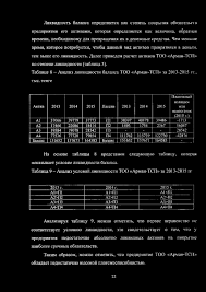 КУРСОВАЯ РАБОТА АНАЛИЗ ЛИКВИДНОСТИ И ПЛАТЕЖЕСПОСОБНОСТИ  Таблице 8 Анализ ликвидности баланса ТОО Арман ТСП за 2013 2015