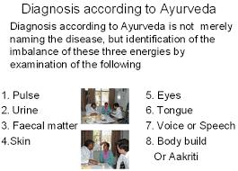 Methods Of Diagnosis In Ayurveda Eight Fold Examination