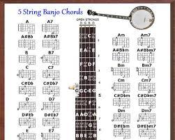 Banjo Capo Chart 5 String Banjo Chords Chart Small Chart 9 45 Picclick