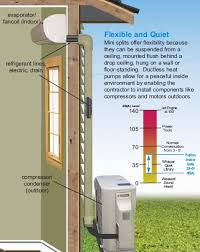 ductless air conditioning wiring diagram wiring diagram package air conditioning unit wiring diagram