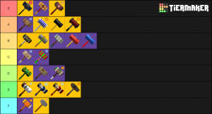 Sign up, it unlocks many cool features! Roblox Flee The Facility L P Hammers Tier List Community Rank Tiermaker