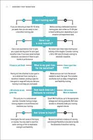 Flow Workout Chart Marathon And Half Marathon Training Plans