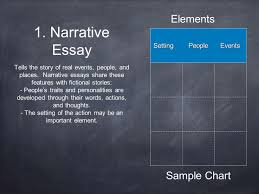 narrative essay powerpoint presentation  narrative essay writing slideshare