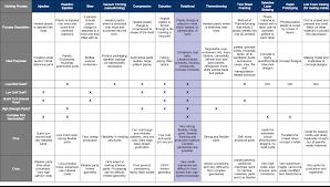 Large Suv Comparison Chart