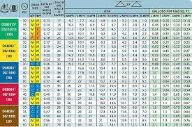 Teejet Extended Range Tips Xr