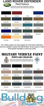 Pin On Land Rovers