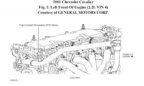 2002 silverado tps diagram wiring diagram for you • 2003 chevy venture fuse box diagram wiring source ford tps wiring throttle position sensor wiring diagram