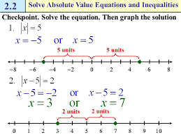 solving absolute value equations and inequalities examples