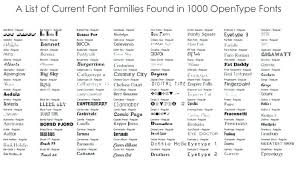 Appropriate Fonts For Resumes Trisamoorddinerco Awesome What Is A Good Font For A Resume