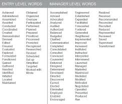 Resume Action Words Inspiration 8410 Words To Use In Resumes Strong Action Words For Resumes Action
