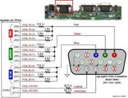 vga wiring diagram vga pin wiring diagram wiring diagram how to Usb To Hdmi Wiring Diagram how to make vga to rca cable diagram how image scart to rca wiring diagram images micro usb to hdmi wiring diagram