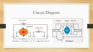 dc compound motor ppt motor 5 circuit diagram 6 types of dc compound