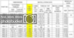 Keensert Tap Chart Related Keywords Suggestions Keensert