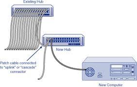 lan plug wiring diagram lan image wiring diagram cat 5 wiring diagram wall jack images on lan plug wiring diagram