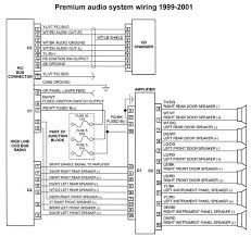 jeep grand cherokee wj stereo system wiring diagrams premium audio system wiring