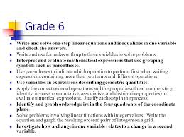 grade 6 write and solve one step linear equations and inequalities in one variable and