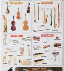 Musical Instrument Charts