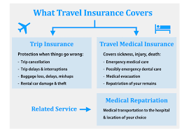 travel insurance for paris why you