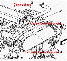 camshaft position actuator solenoid valve repair diagram cam position actuator valve diagram