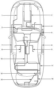 jaguar xk wiring harness diagram