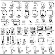 Light Bulb Base Sizes Light Bulb Socket Types In 2019