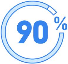 Resultado de imagen para 90%