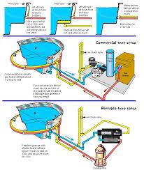 inground spa plumbing diagram google search swimming pools Spa Electrical Wiring inground spa plumbing diagram google search