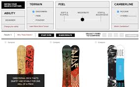Freestyle Snowboard Size Chart How To Buy A Snowboard Sizing And Terrain Guide Ride