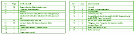 dodge nitro fuse box diagram dodge wiring diagrams online