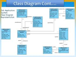 uml and software modeling tools pptx       class diagram cont