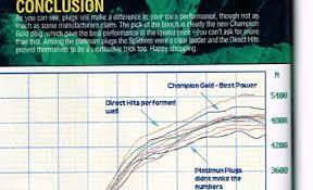 Ngk Spark Plug Chart Australia Champion Gold Spark Plugs Engine Engine Parts