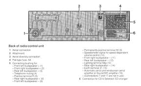 bmw car radio stereo audio wiring diagram autoradio connector wire bmw