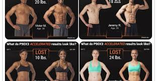 p90x3 workout program review can you really get ripped