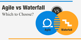 software development methodology comparing agile to waterfall software development methodology