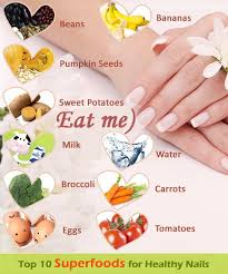 what foods make your nails grow nailstip
