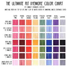 Rit Color Chart Cowbutt Crunchies Cosplay Ready To Get Dyeing Using A