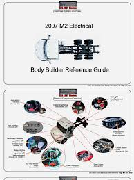 2007 freightliner fld 120 wiring diagram on 2007 images free 2006 Freightliner Fdl Dashboard Control Module Wiring Diagram fuse box freightliner m2 evinrude ignition switch wiring diagram on 2007 freightliner fld 120 wiring diagram on 2000 freightliner fuse box diagram for