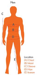 Men Body Chart Size Charts Mobile Warming