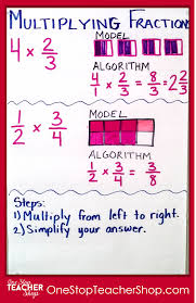 Division Steps Anchor Chart Anchor Chart For Multiplication Division Anchor Chart 4th