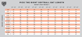 Softball Bat Size Chart Lamasa Jasonkellyphoto Co