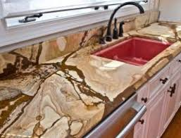 how much do kitchen counter tops cost
