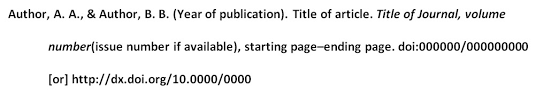 Citation Apa Format Citing Sources Apa Style H 513 Integrated Approach To
