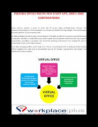 workplace plus limited linkedin office recipe for business by workplaceplus limited 02 png