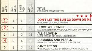 Billboard Top Chart Songs Elton Johns Biggest Billboard Hot 100 Hits Billboard