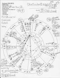Splay Chart Stars Over Washington Sept 19 2013 A Harvest Moon Then